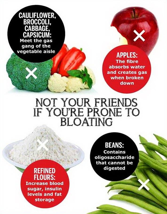 Bloating foods