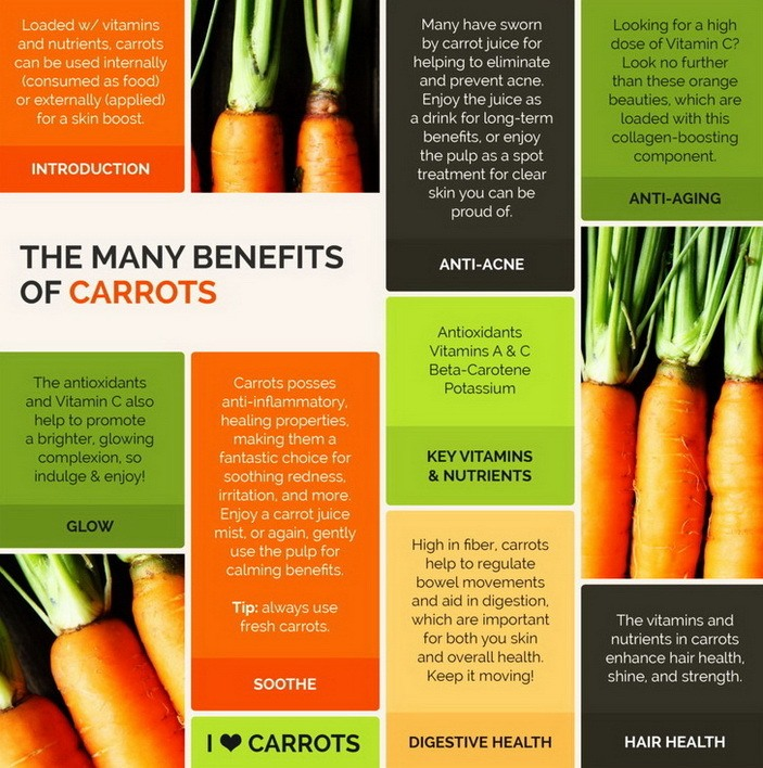 Carrot juice skin benefits