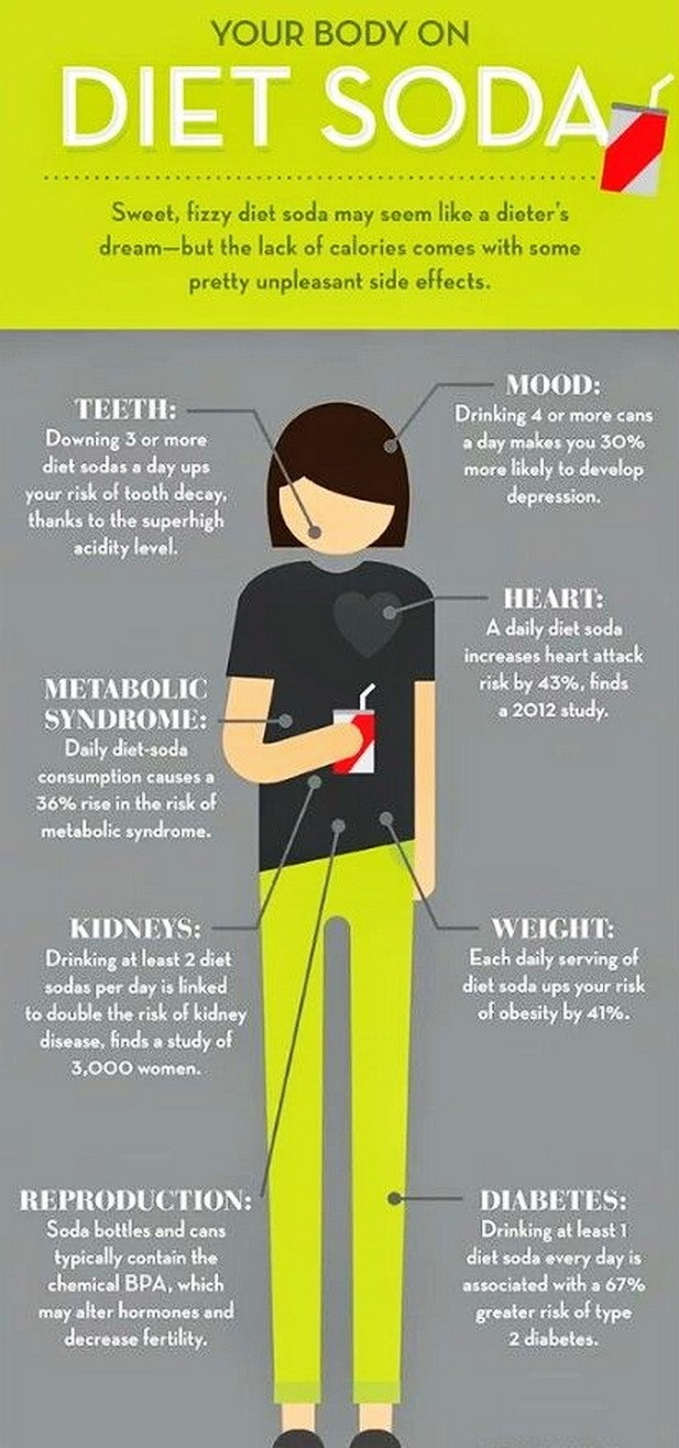 Diet soda effects