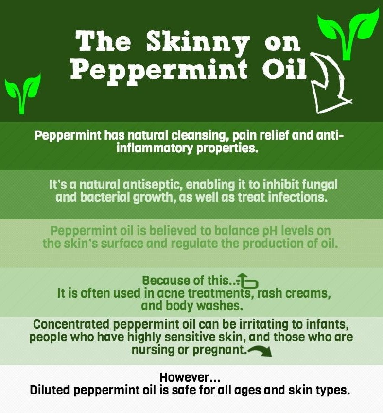 Peppermint oil benefits