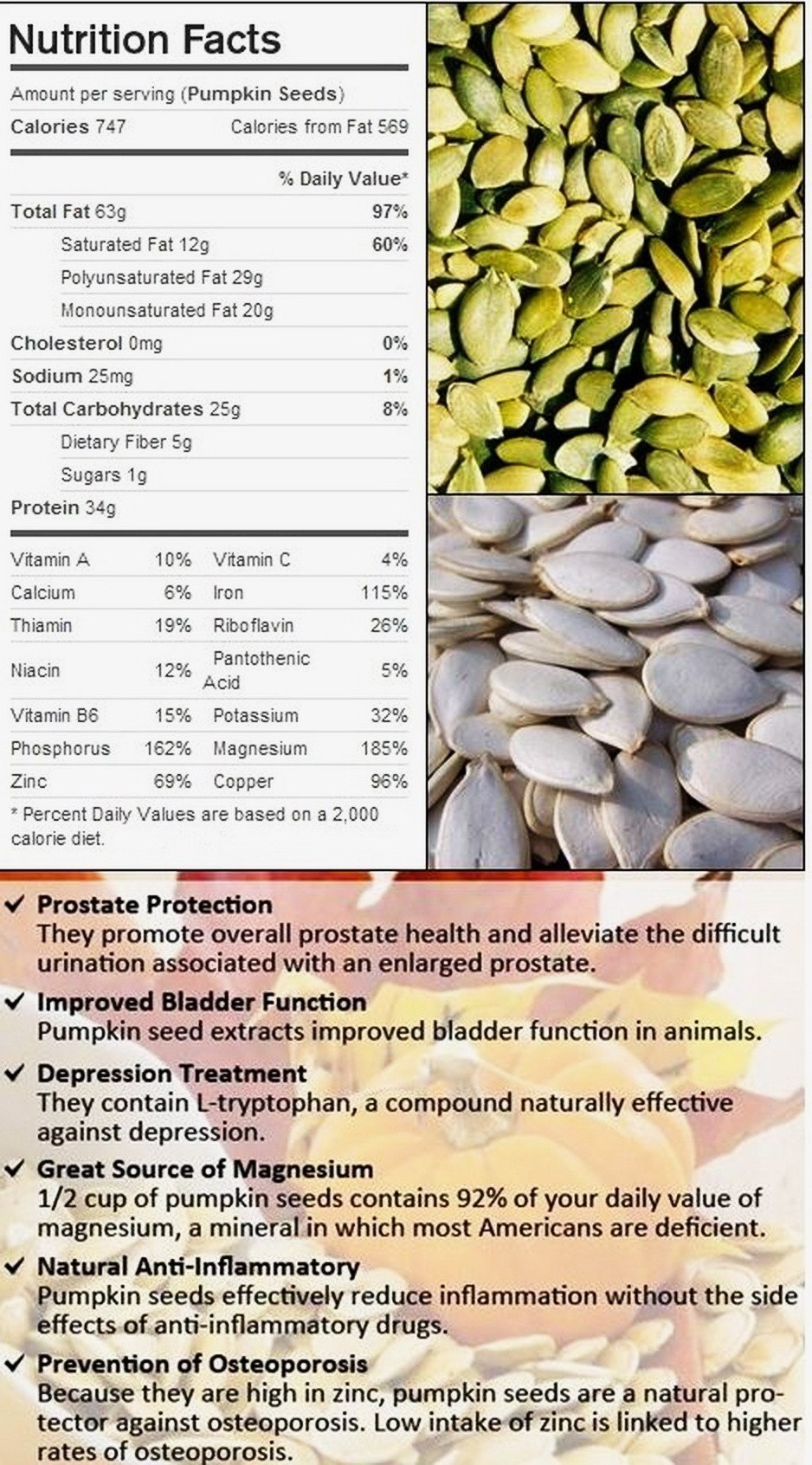 Pumpkin seed nutrition facts