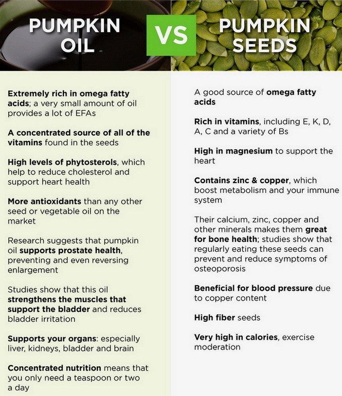 Pumpkin seed oil versus pumpkin seeds
