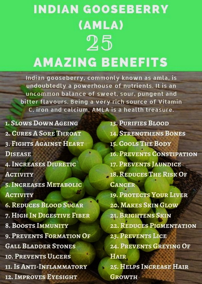 Amla powder beneficial properties