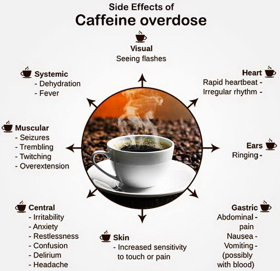 caffeine-side-effects